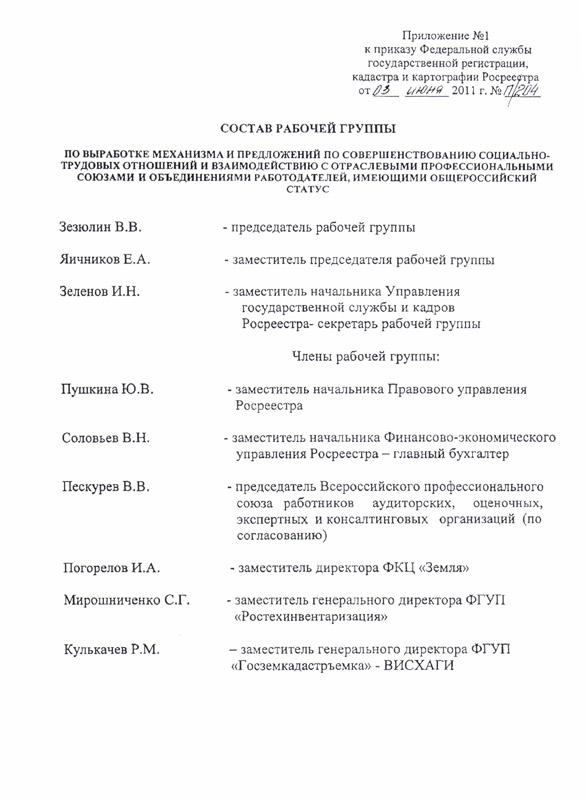 Приказ Росреестра №П/204